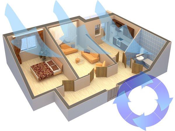 Общеобменная вентиляция в квартире