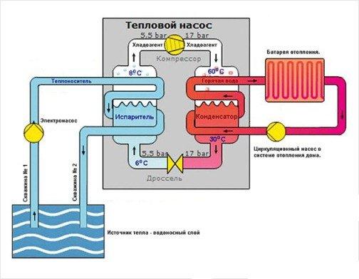 Теплообменник вода-вода своими руками теплообменник рено мидлум где он находится