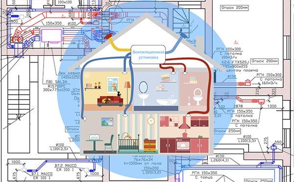 проектирование инженерных систем для дома