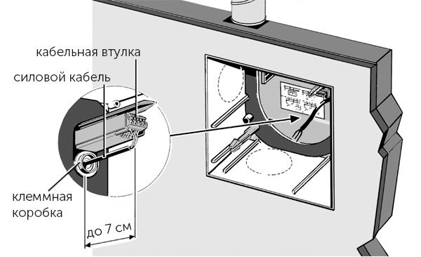 Электрическое подключение вентилятора Maico