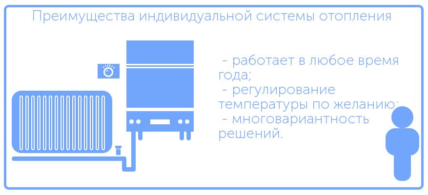 Главные достоинства индивидуальной системы отопления