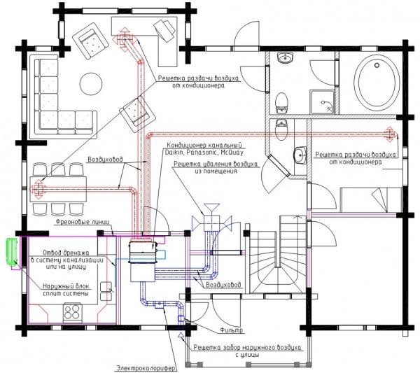 Сплит система с внутренним блоком в доме
