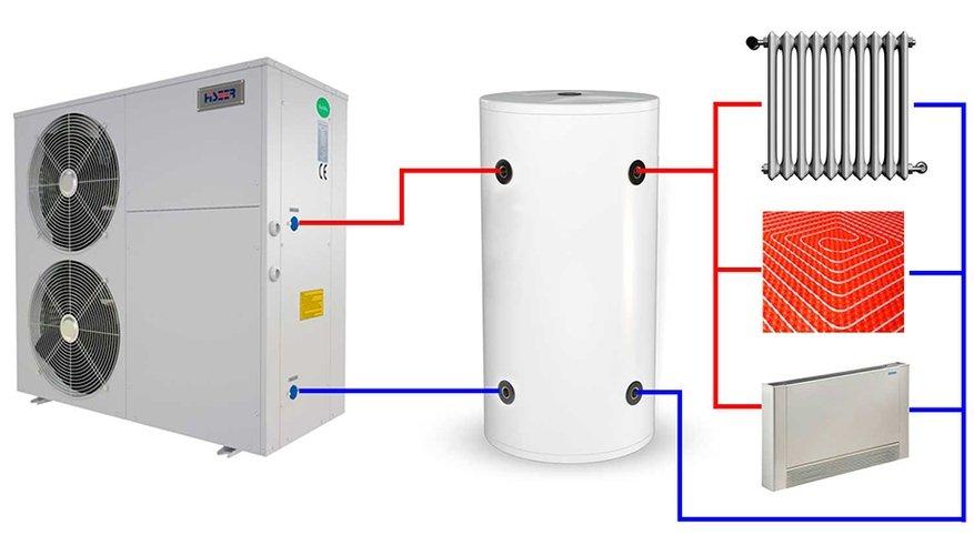 Автономное отопление – за ним будущее