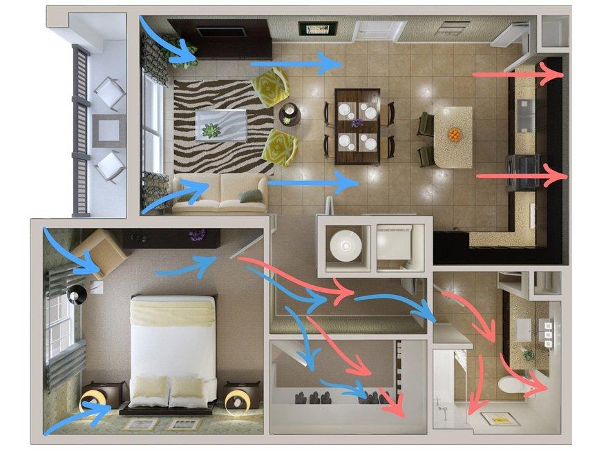 Правильное направление воздушных потоков в квартире