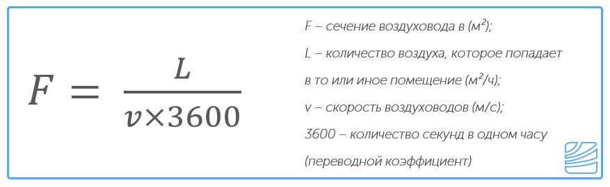 Формула вычисления площади сечения воздуховодов