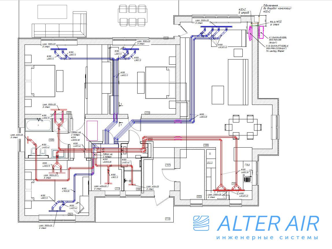 Стоимость проектирования вентиляции: зачем и что вы получите по факту?