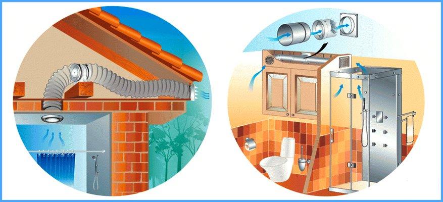 Как сделать вентиляцию в ванной комнате в частном доме