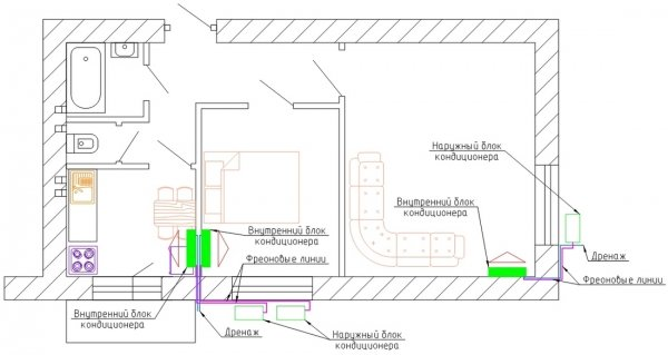 Схема сплит-системы кондиционирования
