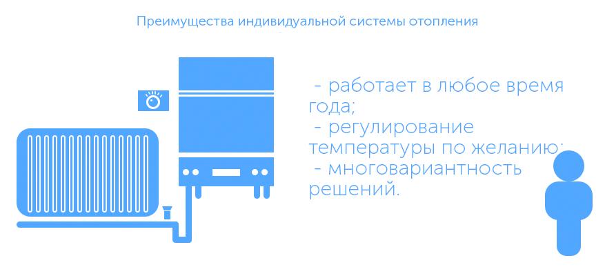 Преимущества индивидуальной системы отопления