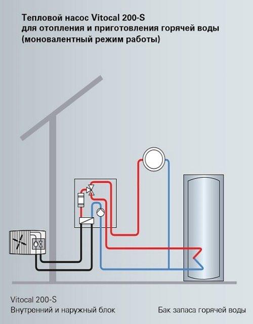 Тепловой насос из сплит-системы